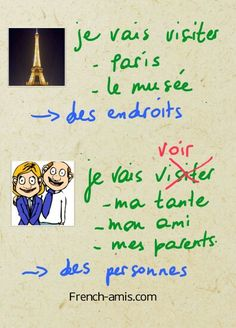 "On ne ""visite"" que des endroits French Verbs, French Grammar, French Teaching Resources, Teaching French, French Language Learning, Learn A New Language, How To Speak French, Learn French, French Tips"