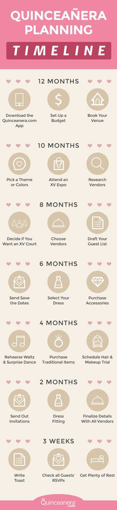 Your 12-month Quinceañera planning list | Quinceanera Ideas |                                                                                                                                                     More