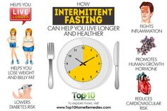 how intermittent fasting helps you live longer nd healthier