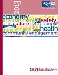 Did you or your organization use the 2013 Quality of Life Indicators Report for the Pikes Peak Region? Please take this quick survey (and please share) to help us understand how the QLI Report was used, as well as ways it can be improved in the future.