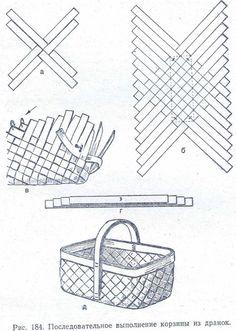 плетение корзины из дранок своими руками