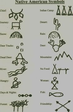 symbols and meanings native american Native Symbols, Indian Symbols, Native American Symbols, Native American Beauty, Native American Crafts, Native American Artifacts, Native American History, Native American Indians, Tribal Symbols