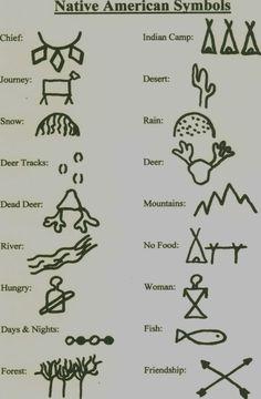 ... Native on Pinterest | Native American Symbols, Native Americans  Native American Warrior Symbols