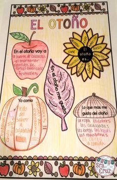 New Resource:  50% OFF for 24 Hours!  El Otoño Infographic Activity Students give adjectives to describe fall, write where they go, what they eat, what they do, and their favorite things about fall.