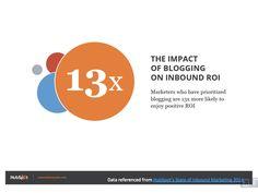 10-powerful-inbound-marketing-charts.jpg