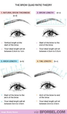 Tips & Tricks: Perfect Brows