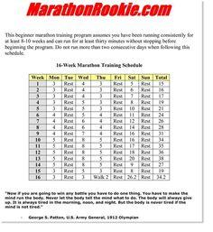 Marathon Training - 16 Weeks