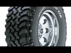 What is Kevlar? - YouTube