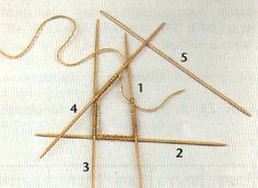 How to knit socks: casting on