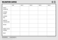 Design A Better Business | Toolbox | Validation Canvas