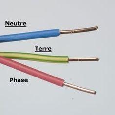 signification des couleurs de fils électrique