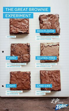 Experiment with different ingredients to get the perfect brownie, every time. Try adding an egg for cake-like brownies, or brown sugar for a dense, chewy brownie. Swap in ingredients like almond flour (gluten-free and gooey), margarine (soft and light), and cocoa powder (dark chocolate flavor) until you find the perfect recipe. Try two recipes and gift a batch in a Ziploc®️️ container!