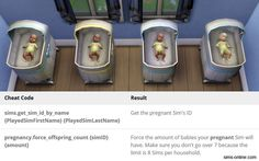 Force the amount of babies your pregnant Sim will have.. http://sims-online.com/sims-4-game-info/sims-4-game-cheats-codes/