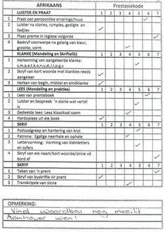 Image result for afrikaans first additional language grade 1 worksheets 1st Grade Worksheets, Afrikaans, Grade 1, Periodic Table, Language, Journal, Image, Periodic Table Chart, Speech And Language
