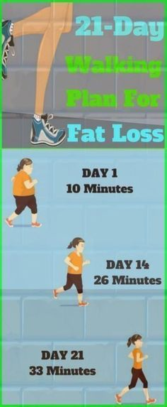 Simply click the link for more A Walking Plan For Fat Loss Good to know. Natural Health Tips, Good Health Tips, Health And Beauty Tips, Natural Healing, Health And Wellness Coach, Wellness Fitness, Health Fitness, Exercise To Reduce Thighs, Weight Loss Juice
