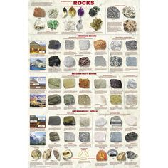 Introduction to Rocks Poster #earth below