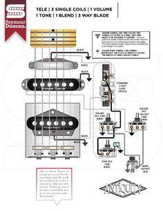 Wiring Diagrams - Seymour Duncan | Tele W 3 pickups. 2 Vol 1-blend 3-way switch