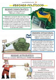 ENTENDEU DIREITO OU QUER QUE DESENHE ???: FORMAS DE GOVERNO                                                                                                                                                                                 Mais