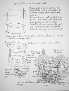 How to Draw Worksheets for The Young Artist: buildings