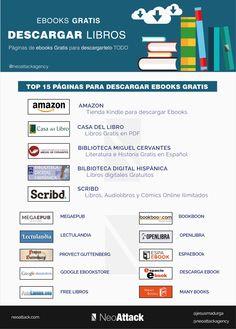 Infografía sobre los las mejores 15 páginas para descargar ebooks gratis en español