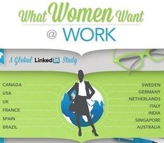 Online >> What Women Really Want in Work