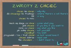 Angielskie tłumaczenia polskich zwrotów z czasownikiem CHCIEĆ - Loip Angielski Online