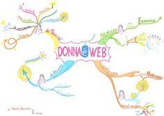 mappe_mentali_blog: una mind mapper a DONNAèWEB