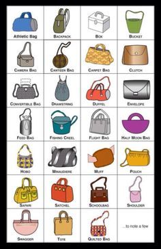 Insanely Helpful Style Charts Every Woman Needs Right Now Check out this visual glossary of bag styles.Check out this visual glossary of bag styles. Fashion Terminology, Fashion Terms, Fashion Websites, Look Fashion, Fashion Bags, Fashion Accessories, Fashion Ideas, Fashion Dresses, Fashion Guide