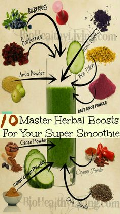 Skin Care And Health Tips: 10 Master Herbal Boosts For Your Super Smoothie