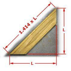 Calculating length of 45-degree angle board. #woodworkingtips