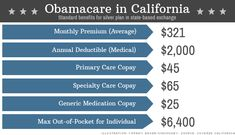 OBAMACARE: IS A $2,000 DEDUCTIBLE  'AFFORDABLE?' -- NEW YORK (CNNMoney) Until now, much of the debate swirling around Obamacare has focused on the cost of premiums in the state-based health insurance exchanges. But what will enrollees actually get for that monthly charge? States are starting to roll out details about the exchanges, providing a look at just how affordable coverage under the Affordable Care Act will be. Some potential participants may be surprised at the figures: [...]…