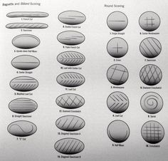 More patterns for scoring different bread. They can be cut in many different ways to create interesting designs when baked. Use this poster to talk about different designs and provide dough and knives to practice different designs. Yeast Bread, Sourdough Bread, Art Du Pain, Pain Pizza, Pain Au Levain, Bread Shaping, Cuisine Diverse, Sourdough Recipes, Cornbread Recipes