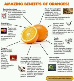 benefits from Oranges