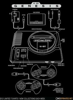 I loved my sega genisis! I played mortal combat the tick! And vector man! And tons more! What was your favorite sega game? Retro Video Games, Video Game Art, Sega Genesis, Videogames, Bartop Arcade, Mundo Dos Games, Pc Engine, Mortal Combat, Nintendo Sega