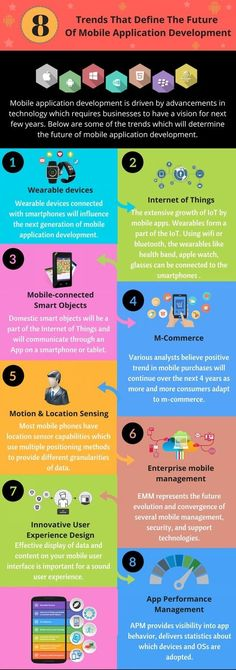 As a top Mobile App Development company, we provide cutting-edge mobile app development services to startups and enterprises. We offer unmatched mobile app development services for Android and iPhone to build solutions that solve real-life problems. Mobile App Development Companies, Mobile Application Development, Wearable Device, Mobile Marketing, Android Apps, Ios, Trends, Iphone, Future
