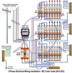 Electrical Switch Wiring, Electrical Wiring Colours, Electrical Circuit Diagram, Electrical Fittings, Electrical Work, Electrical Projects, Electrical Installation, Residential Electrical, Distribution Board