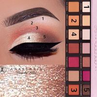 See this Instagram photo by @kxthandi • 5,146 likes - Modern Renaissance Anastasia Beverly Hills Palette