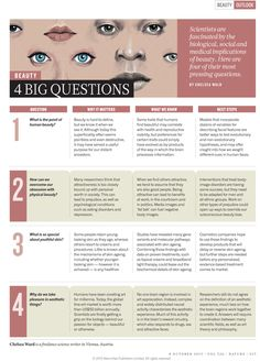 Beauty: 4 big questions : Nature : Nature Publishing Group 2015