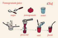 Pomegranate juice / In Pictures / iChef.social