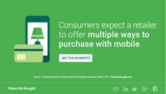 Consumers expect a retailer to offer MULTIPLE WAYS TO PURCHASE WITH MOBILE Think With Google, Digital Trends, Research, Insight, Infographic, Retail, In This Moment, Marketing, Thoughts