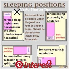 Disciplined amplified bedroom feng shui bed placement Let us know how we did Feng Shui Dicas, Consejos Feng Shui, Feng Shui Art, Feng Shui House, Feng Shui Bedroom Tips, Bedroom Fung Shui, Room Feng Shui, Bedroom Furniture Placement, Feng Shui History