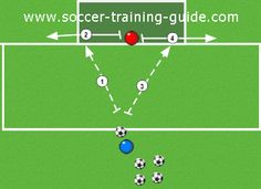 Soccer Goalkeeper Drills Designed to Improve Your Performance Football Coaching Drills, Soccer Drills, Soccer Tips, Soccer Games, Goalkeeper Drills, Soccer Workouts, Good Soccer Players, Soccer Training, Kids Sports