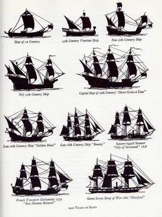 Historical Ships Through the Years Hms Prince Of Wales, Ship Map, Ship In Bottle, Old Sailing Ships, Ship Drawing, Naval History, Wooden Ship, Nautical Art, Navy Ships