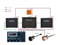 A really powerful setup, this and as with all my rigs, quick to set up – three minutes. It relies on the Blackstar for its core guitar tones, so it's rather better for rock than blues.…