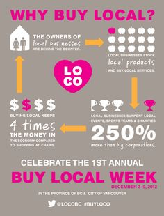 BUY LOCAL! So important to help the local economy