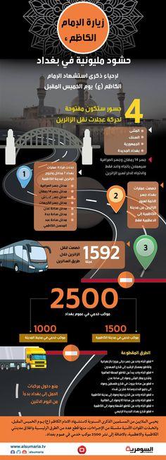 بالانفوغراف .. الطرق والساحات المغلقة خلال زيارة الامام الكاظم (ع)