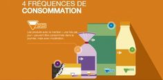 """L'étiquetage nutritionnel de Carrefour, """"indéfendable sur le plan scientifique"""" !"""