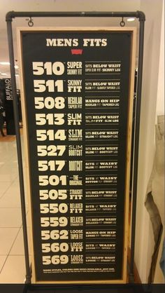 Levi's jeans - what the numbers mean