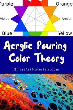 color schemes for acrylic art Pour Painting Techniques, Acrylic Pouring Techniques, Acrylic Pouring Art, Acrylic Art, Art Techniques, Flow Painting, Acrylic Painting Tutorials, Swing Painting, Drawing Tutorials