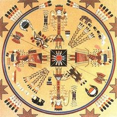 native american sand art wheel